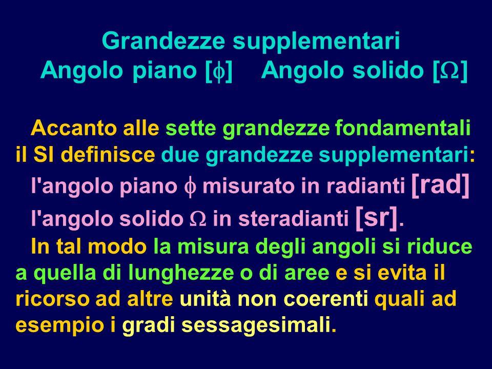 Grandezze supplementari Angolo piano [] Angolo solido []